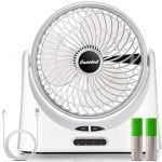 What is the quietest small fan?
