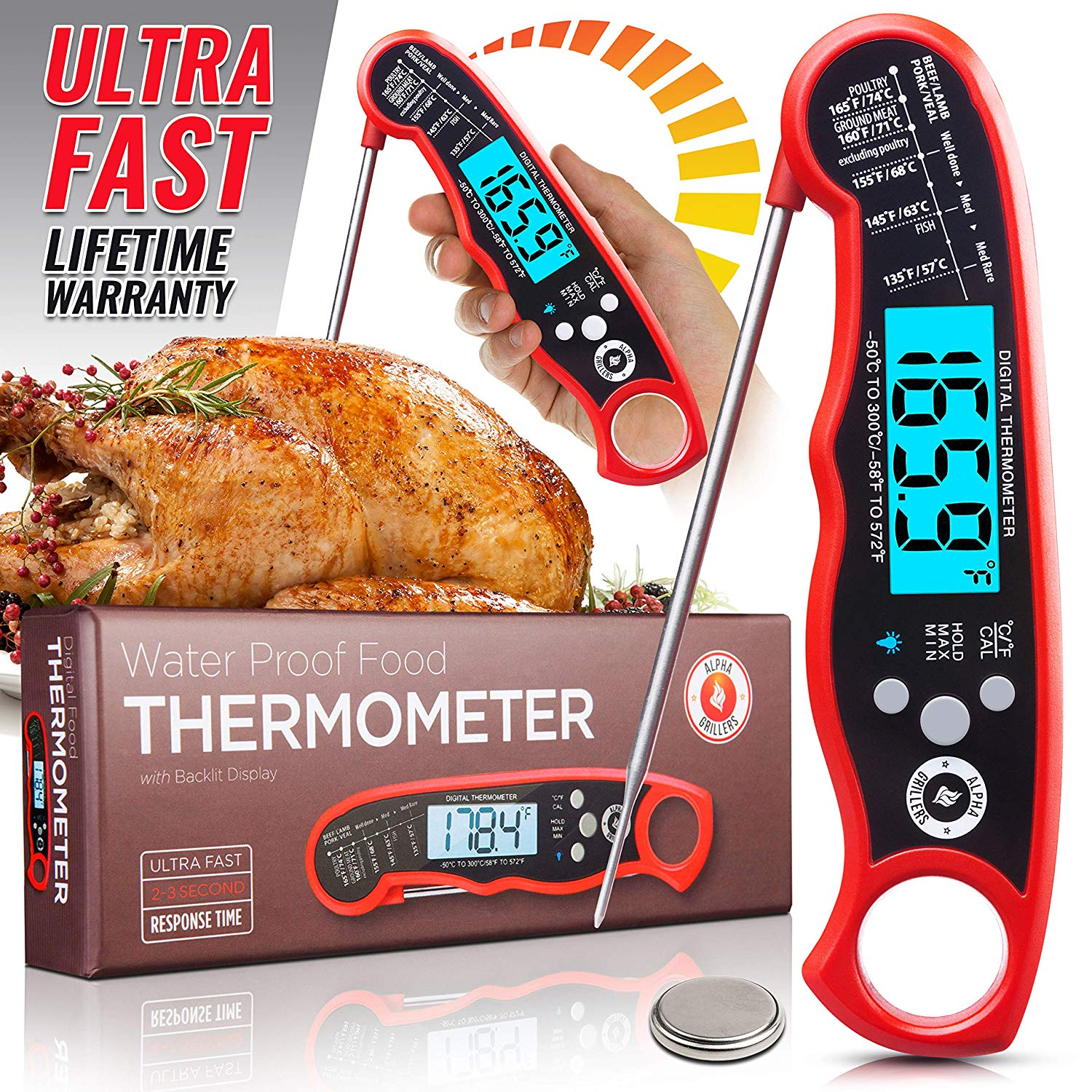 Alpha Grillers Instant Read Meat Thermometer for Grill and Cooking