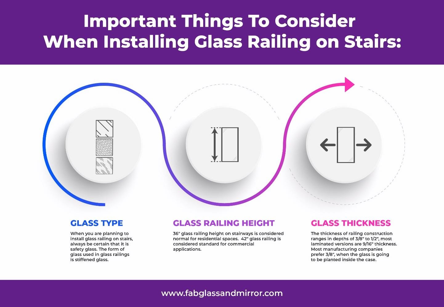 Things to consider when installing glass railing